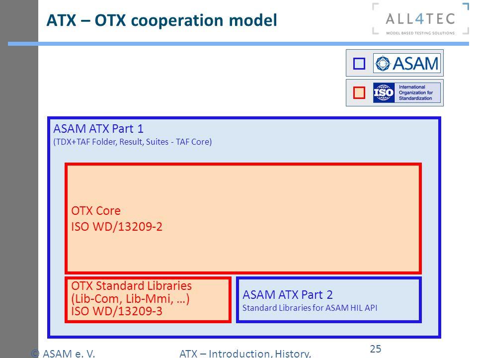 ATX – OTX cooperation model © ASAM e. V.ATX – Introduction, History, and Goals 25 ASAM ATX Part 1 (TDX+TAF Folder, Result, Suites - TAF Core) OTX Core