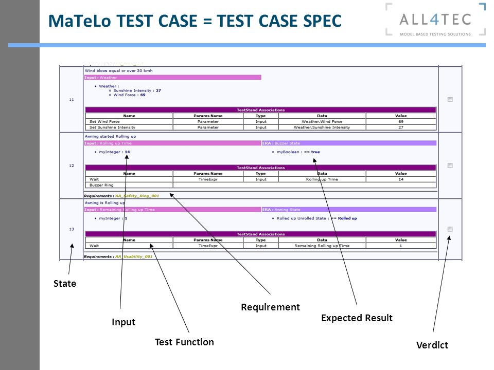 MaTeLo TEST CASE = TEST CASE SPEC Input Expected Result State Requirement Test Function Verdict