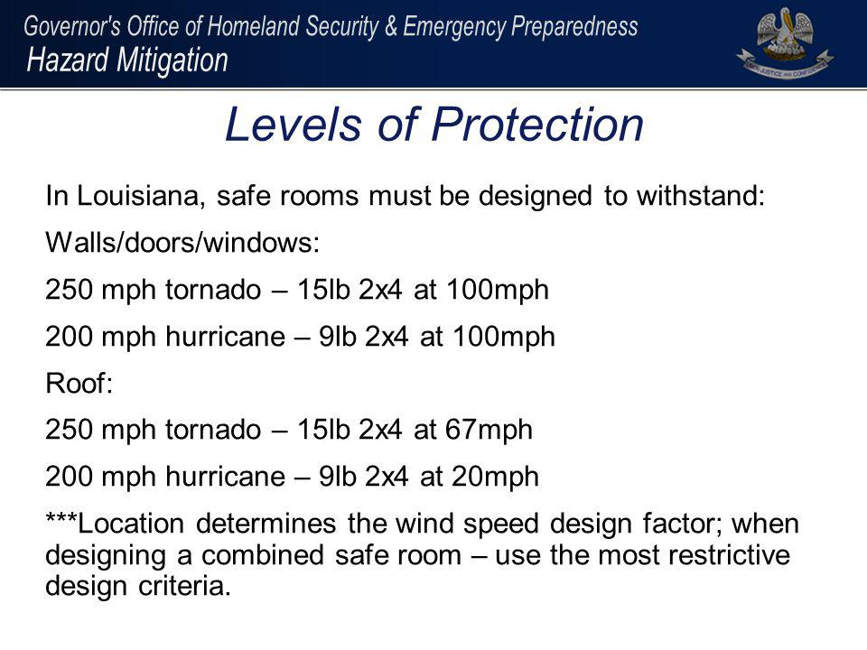 In Louisiana, safe rooms must be designed to withstand: Walls/doors/windows: 250 mph tornado – 15lb 2x4 at 100mph 200 mph hurricane – 9lb 2x4 at 100mp
