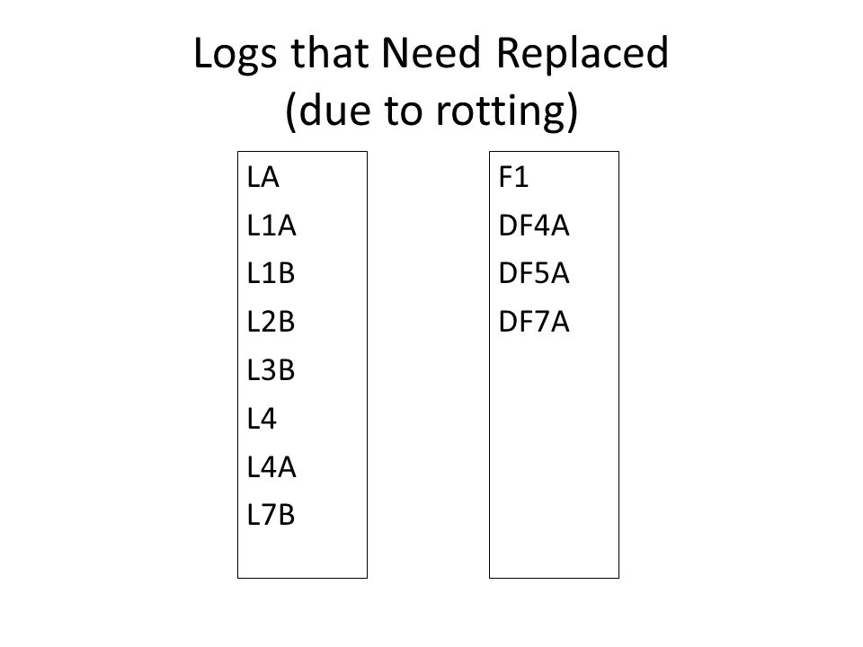 Logs that Need Replaced (due to rotting) LA L1A L1B L2B L3B L4 L4A L7B F1 DF4A DF5A DF7A