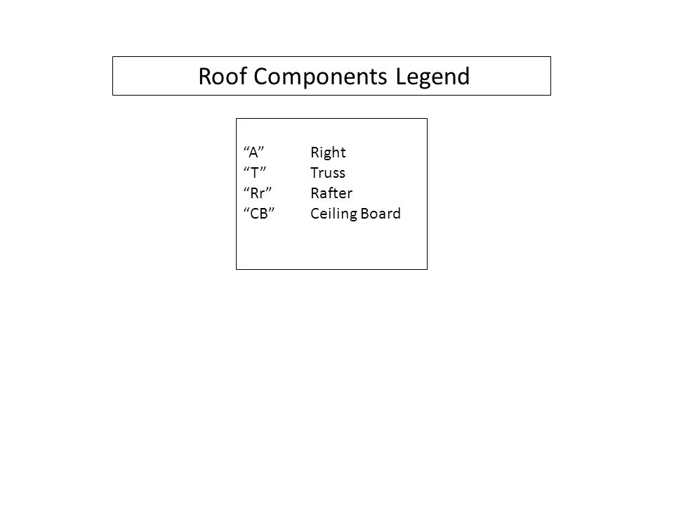 ARight TTruss RrRafter CBCeiling Board Roof Components Legend