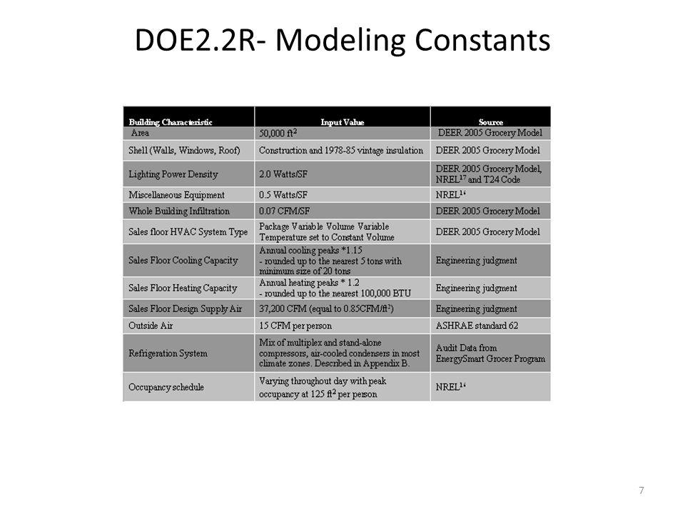DOE2.2R- Modeling Constants 7