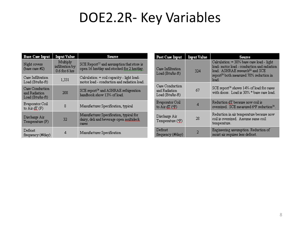 DOE2.2R- Key Variables 8