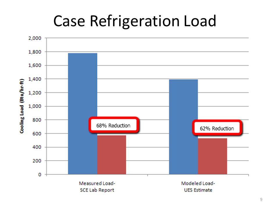 Case Refrigeration Load 9