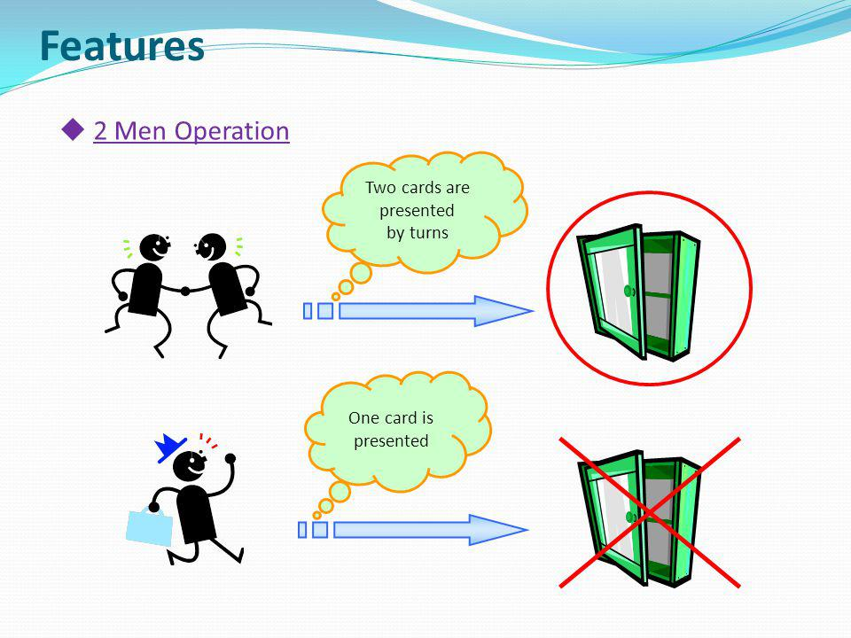 Two cards are presented by turns One card is presented 2 Men Operation Features