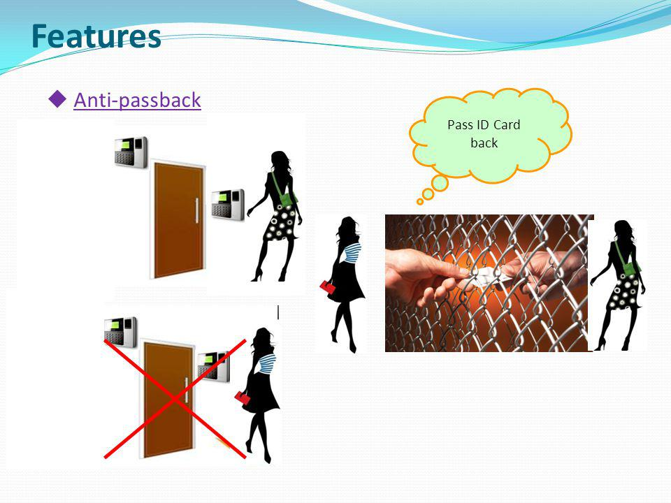 Anti-passback Pass ID Card back Features