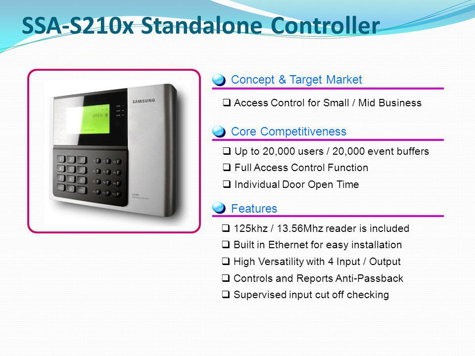 Concept & Target Market Core Competitiveness Up to 20,000 users / 20,000 event buffers Full Access Control Function Individual Door Open Time Features