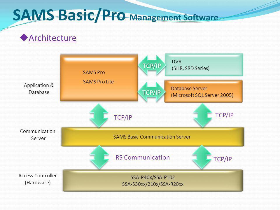 SAMS Pro SAMS Pro Lite Application & Database Access Controller (Hardware) SAMS Basic Communication Server SSA-P40x/SSA-P102 SSA-S30xx/210x/SSA-R20xx