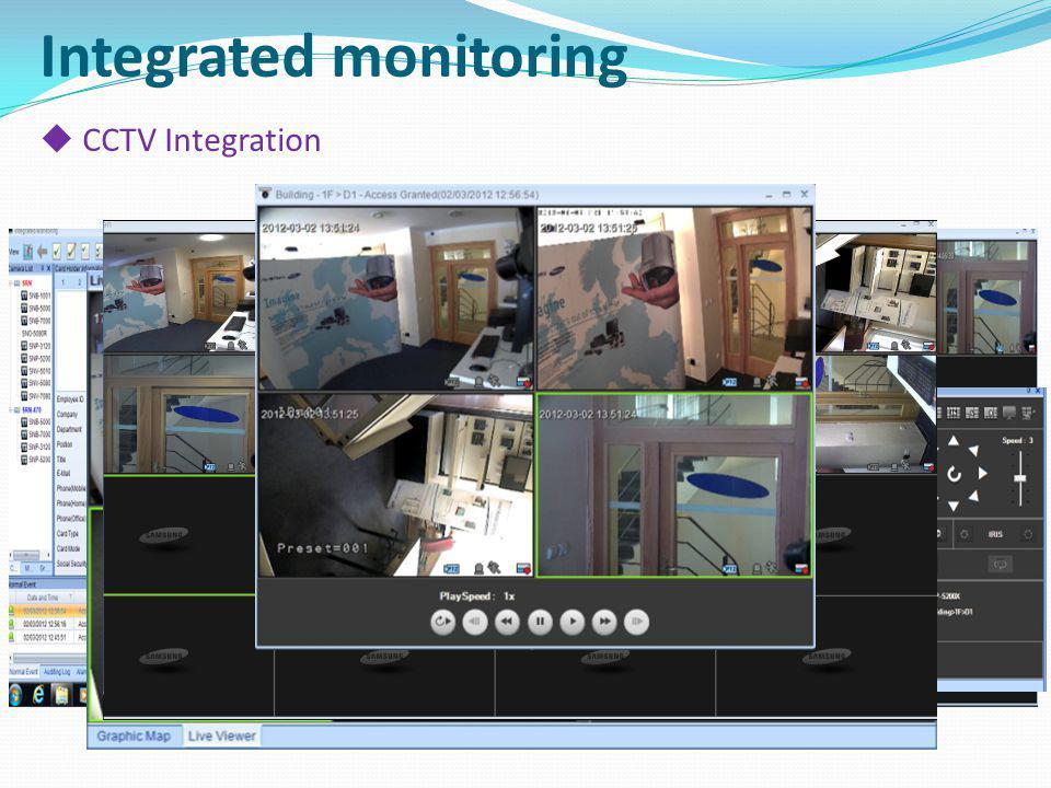 Integrated monitoring CCTV Integration