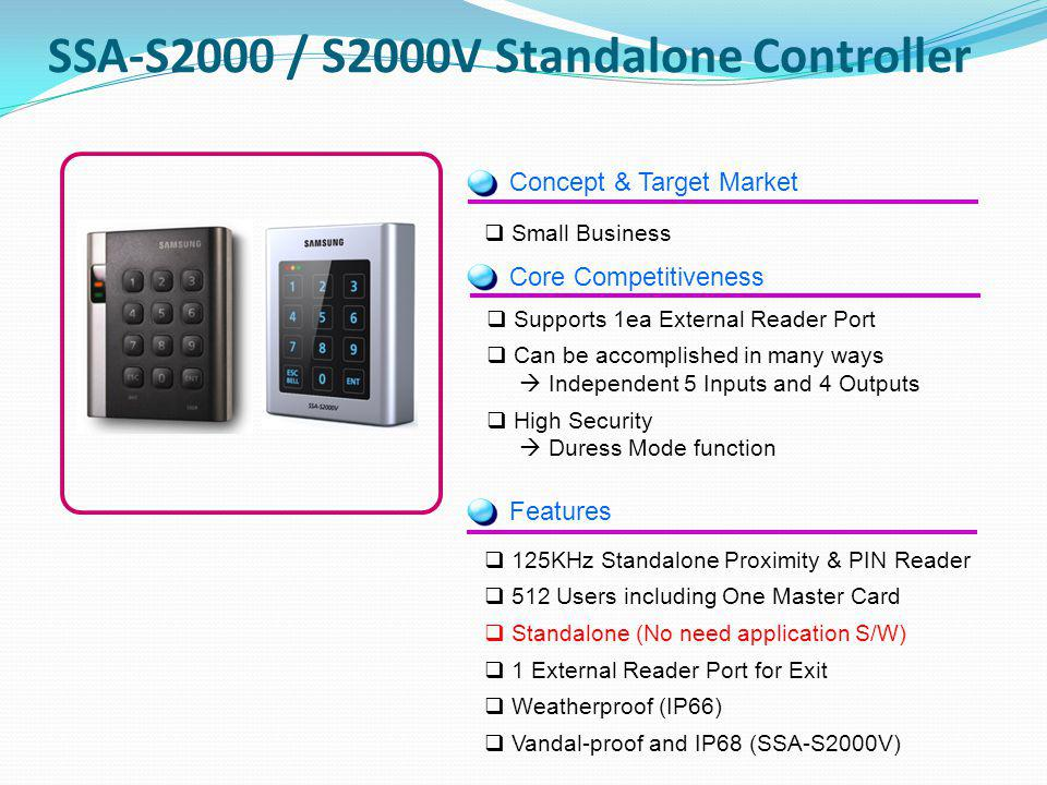 Situation: Standalone Facility, Warehouse Low cost, high reliability access control and intrusion alert Multiple Door Controllers.