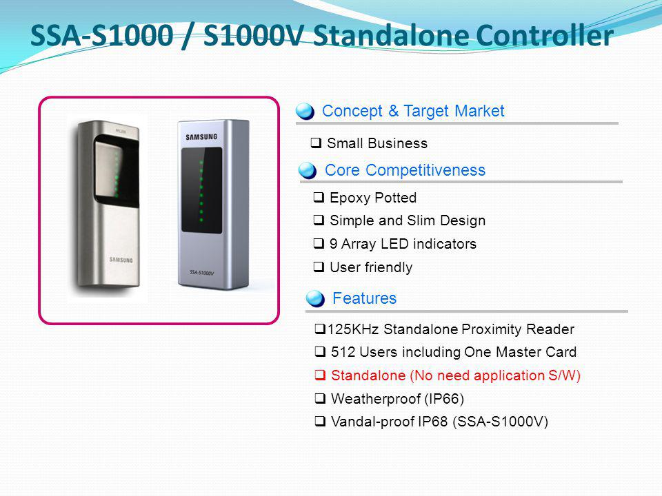Concept & Target Market Core Competitiveness Nonvolatile Flash Data memory Duress Mode Function ARM / DISARM Function Watch dog function Features Access control for Mid / Large Business 4 Doors access control panel Dynamic control of memory up to 50,000 users / up to 29,500 event buffers Application Versatility with 15 Input / 15 Output (12 Relay Output) Standalone / Network communication via RS232 / RS422 / TCP/IP SSA-P42xx / P40xx Control Panel Panel Only With Power Package