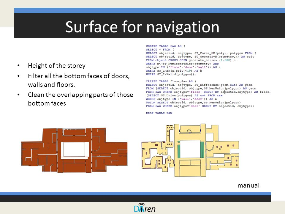 Surface for navigation Height of the storey Filter all the bottom faces of doors, walls and floors.