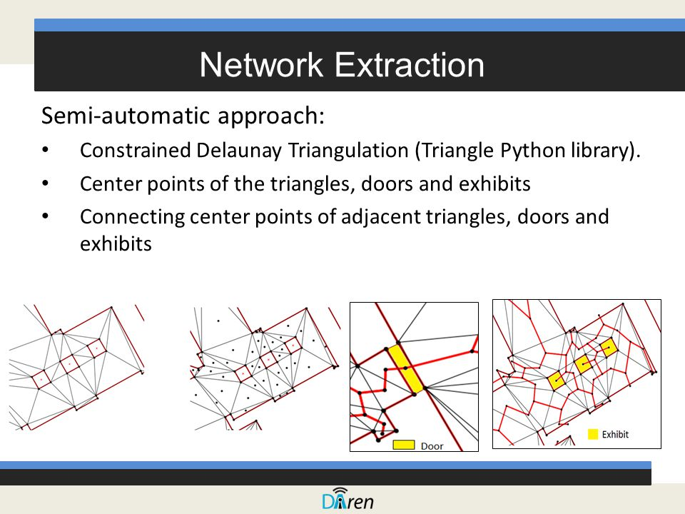 Network Extraction Semi-automatic approach: Constrained Delaunay Triangulation (Triangle Python library).
