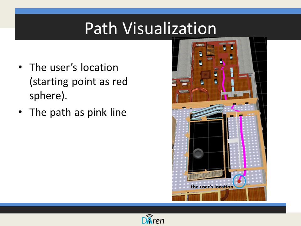 Path Visualization The users location (starting point as red sphere). The path as pink line