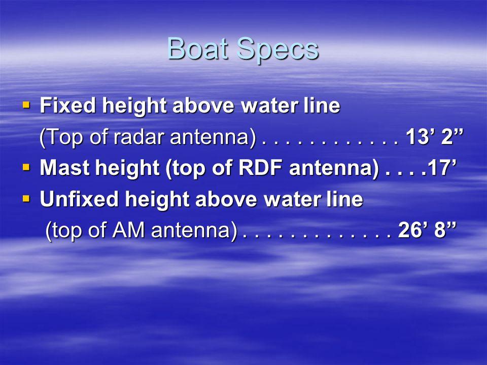 Boat Specs Length, w/rub rails............ 41 3 ¾ Length, w/rub rails............