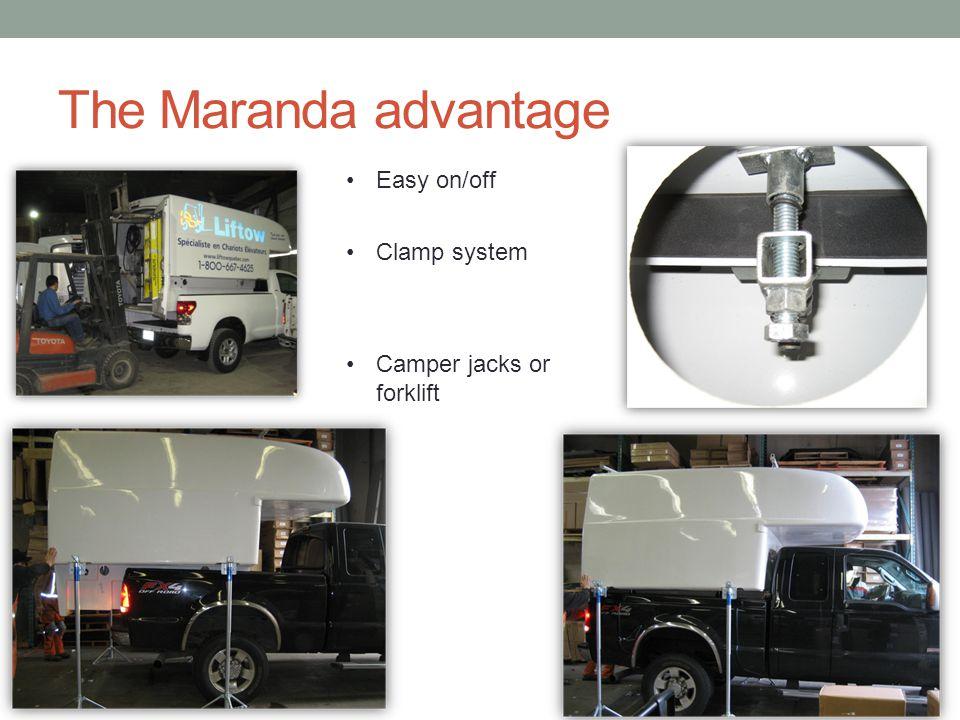 The Maranda advantage Easy on/off Camper jacks or forklift Clamp system