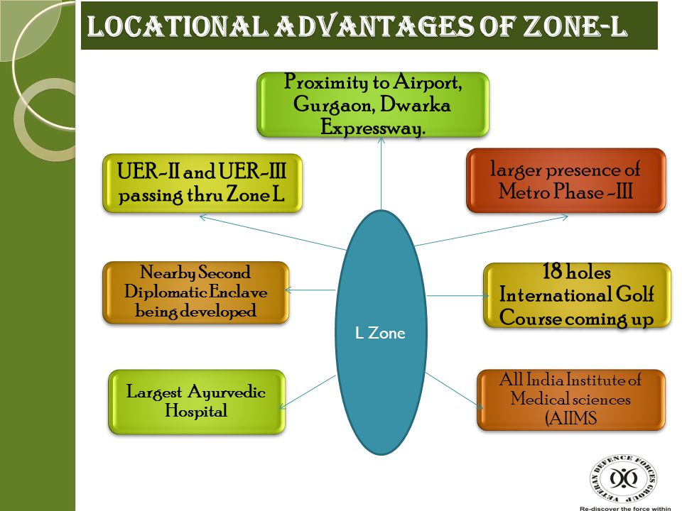 L-Zone in the MPD-2021 The zone covers an area of 22,979 hectare & is surrounded by: NH-10 / Rohtak Road in the North. Dwarka Sub- City in the East. G