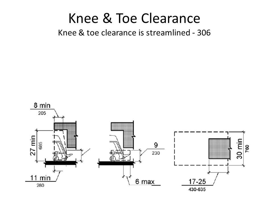 Knee & Toe Clearance Knee & toe clearance is streamlined - 306