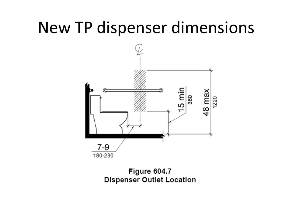 New TP dispenser dimensions