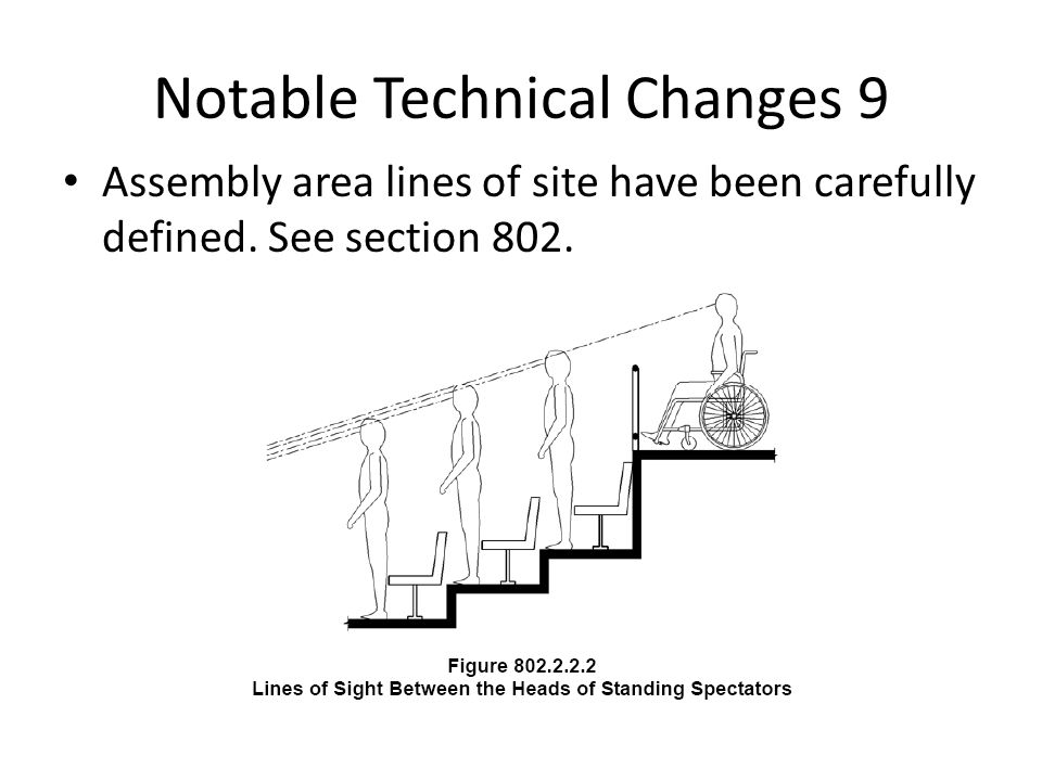 Notable Technical Changes 9 Assembly area lines of site have been carefully defined. See section 802.