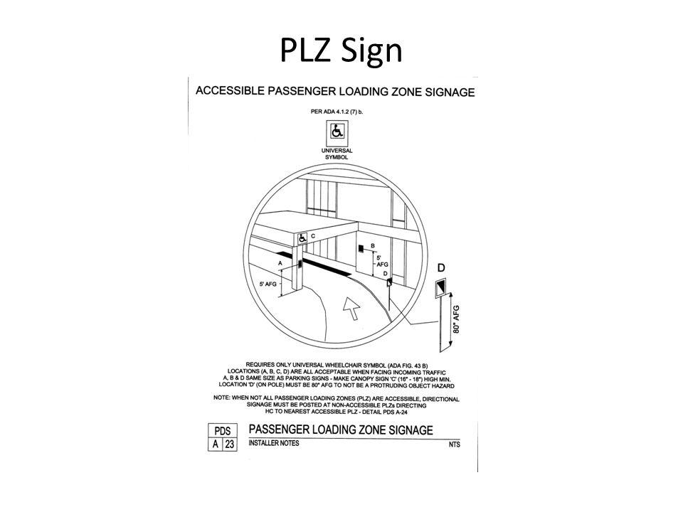 PLZ Sign
