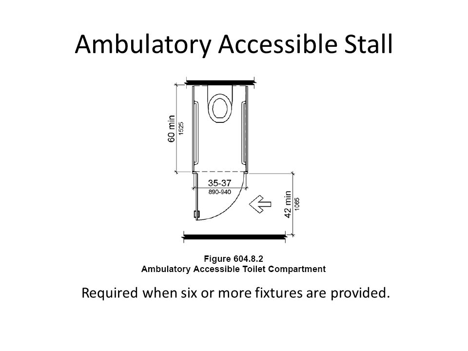 Ambulatory Accessible Stall Required when six or more fixtures are provided.