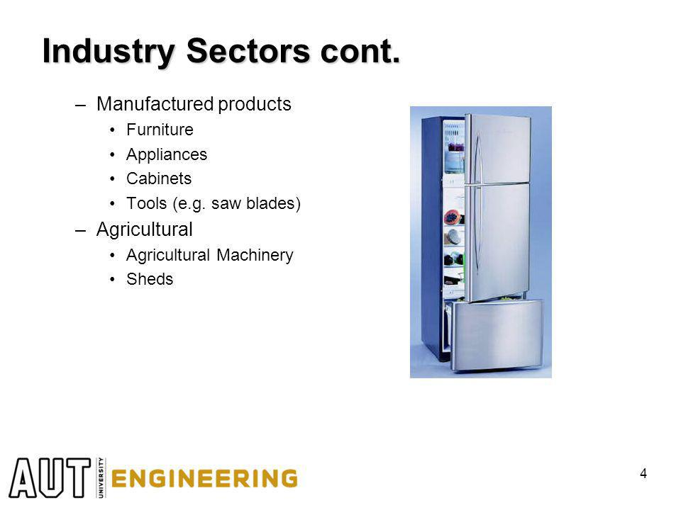 Industry Sectors cont. –Manufactured products Furniture Appliances Cabinets Tools (e.g.