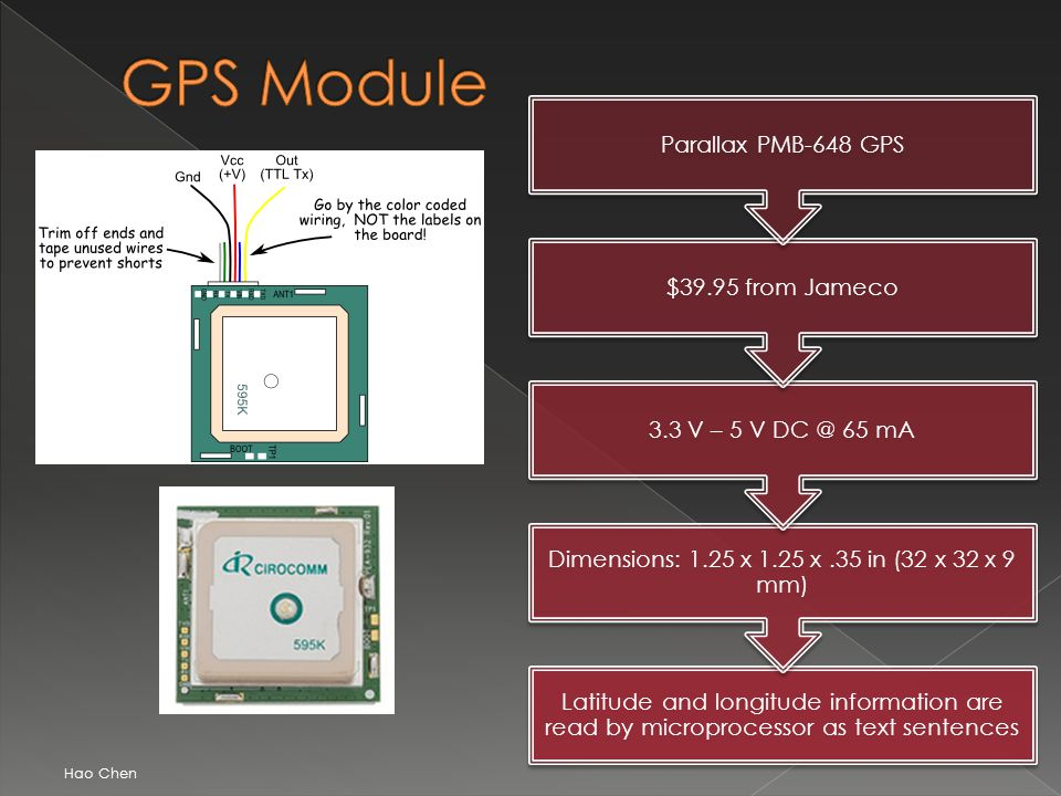 Latitude and longitude information are read by microprocessor as text sentences Dimensions: 1.25 x 1.25 x.35 in (32 x 32 x 9 mm) 3.3 V – 5 V DC @ 65 mA $39.95 from Jameco Parallax PMB-648 GPS Hao Chen