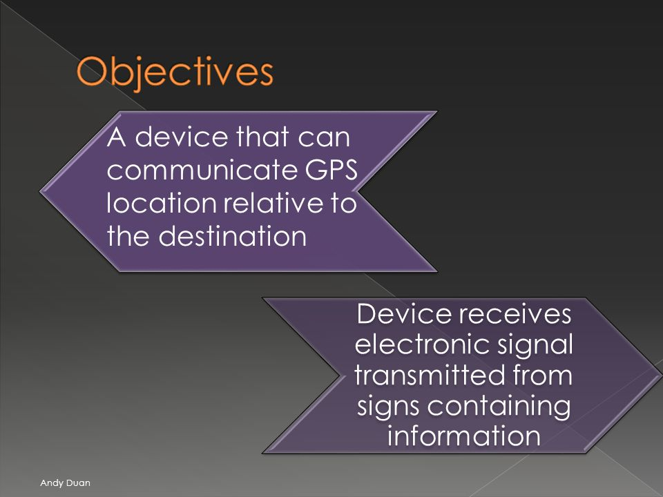 Device receives electronic signal transmitted from signs containing information A device that can communicate GPS location relative to the destination Andy Duan