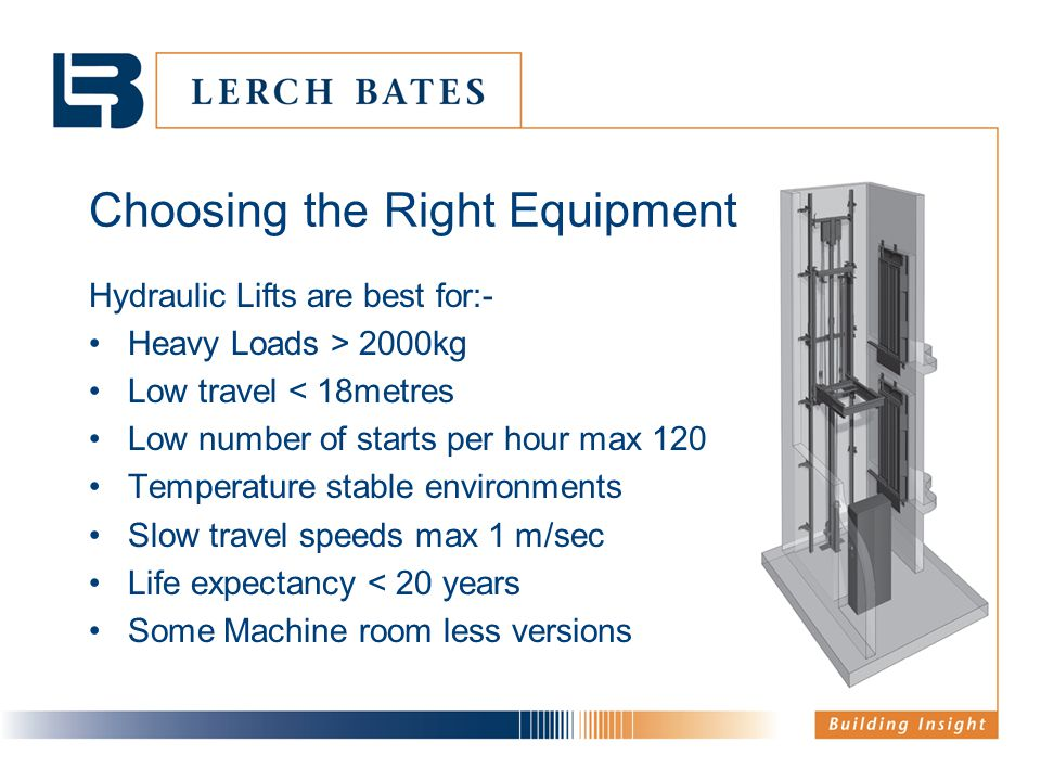 Choosing the Right Equipment Hydraulic Lifts are best for:- Heavy Loads > 2000kg Low travel < 18metres Low number of starts per hour max 120 Temperature stable environments Slow travel speeds max 1 m/sec Life expectancy < 20 years Some Machine room less versions