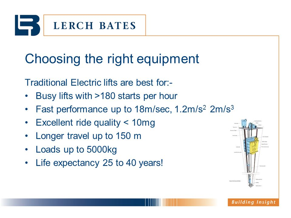 Choosing the right equipment Traditional Electric lifts are best for:- Busy lifts with >180 starts per hour Fast performance up to 18m/sec, 1.2m/s 2 2m/s 3 Excellent ride quality < 10mg Longer travel up to 150 m Loads up to 5000kg Life expectancy 25 to 40 years!