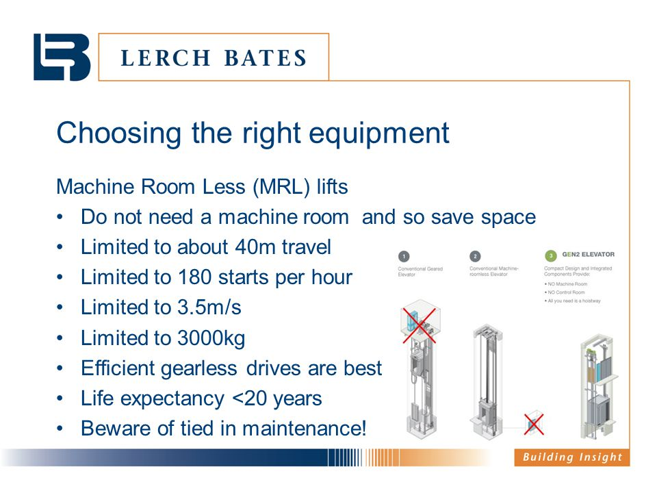 Choosing the right equipment Machine Room Less (MRL) lifts Do not need a machine room and so save space Limited to about 40m travel Limited to 180 starts per hour Limited to 3.5m/s Limited to 3000kg Efficient gearless drives are best Life expectancy <20 years Beware of tied in maintenance!