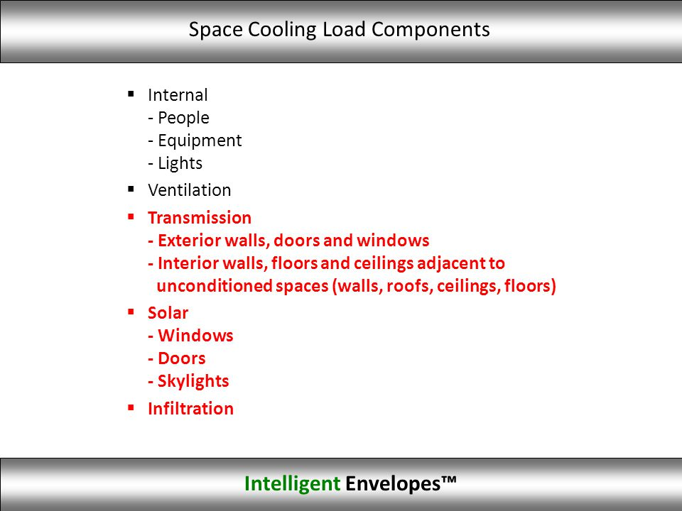 Internal - People - Equipment - Lights Ventilation Transmission - Exterior walls, doors and windows - Interior walls, floors and ceilings adjacent to