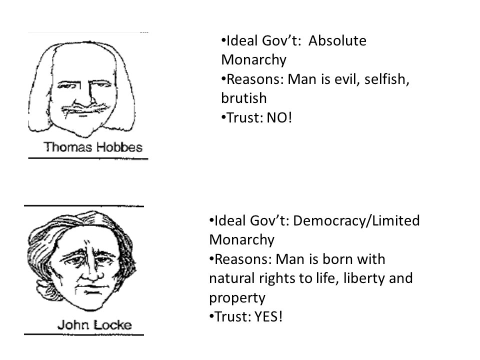 Ideal Govt: Absolute Monarchy Reasons: Man is evil, selfish, brutish Trust: NO.