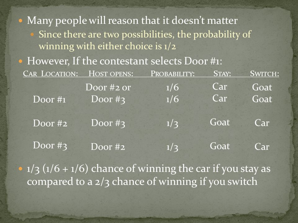 Many people will reason that it doesnt matter Since there are two possibilities, the probability of winning with either choice is 1/2 However, If the contestant selects Door #1: 1/3 (1/6 + 1/6) chance of winning the car if you stay as compared to a 2/3 chance of winning if you switch C AR L OCATION : H OST OPENS : P ROBABILITY : S TAY : S WITCH : Door #1 Door #2 Door #3 Door #2 or Door #3 Door #3 Door #2 1/6 1/3 Car Goat Goat Car