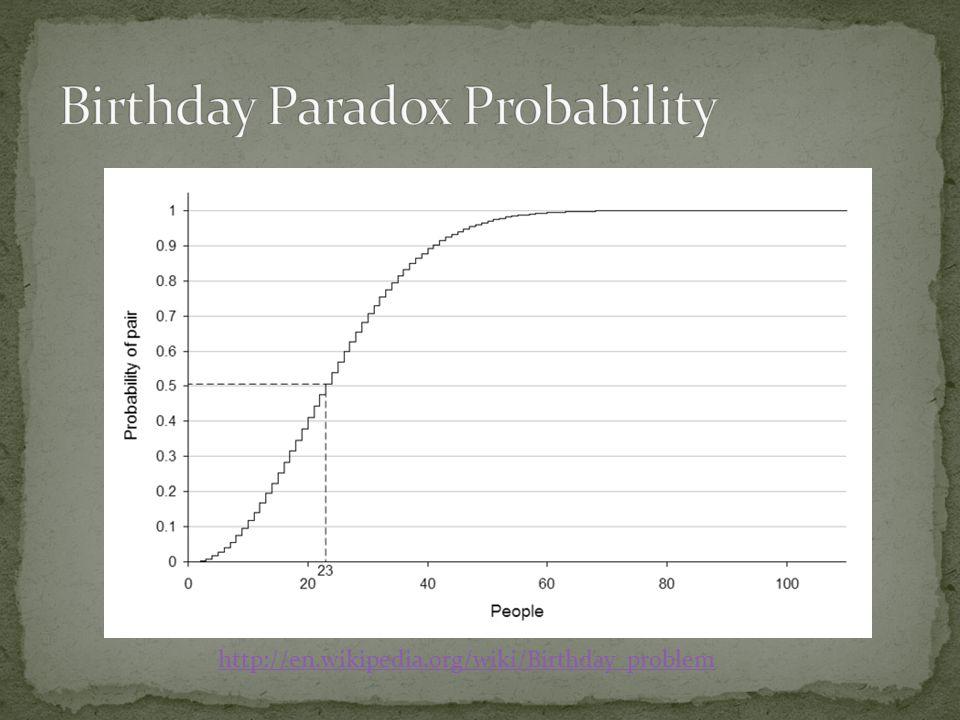 http://en.wikipedia.org/wiki/Birthday_problem