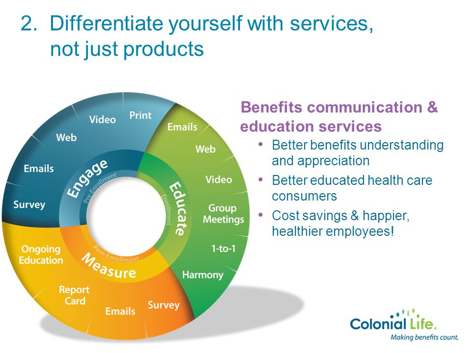 Benefits communication & education services Better benefits understanding and appreciation Better educated health care consumers Cost savings & happier, healthier employees!