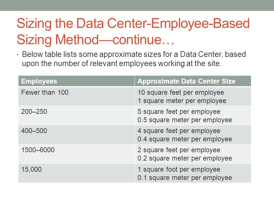 Sizing the Data Center-Employee-Based Sizing Methodcontinue… Below table lists some approximate sizes for a Data Center, based upon the number of rele