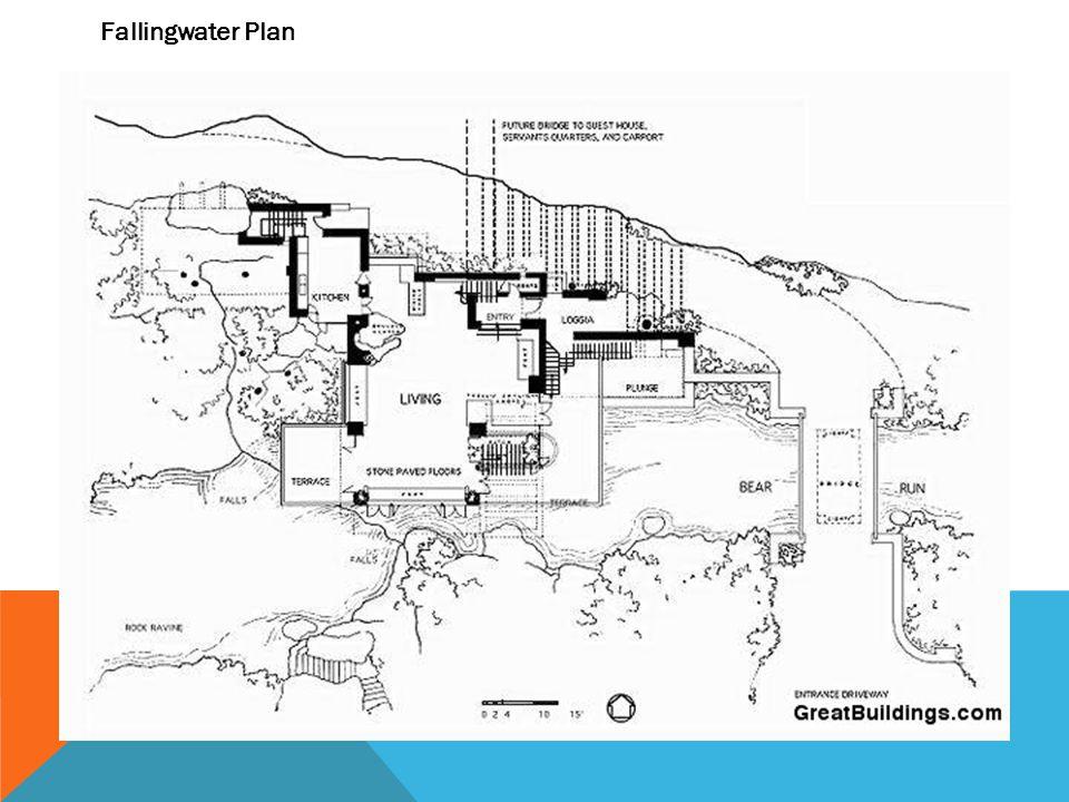 Fallingwater Plan