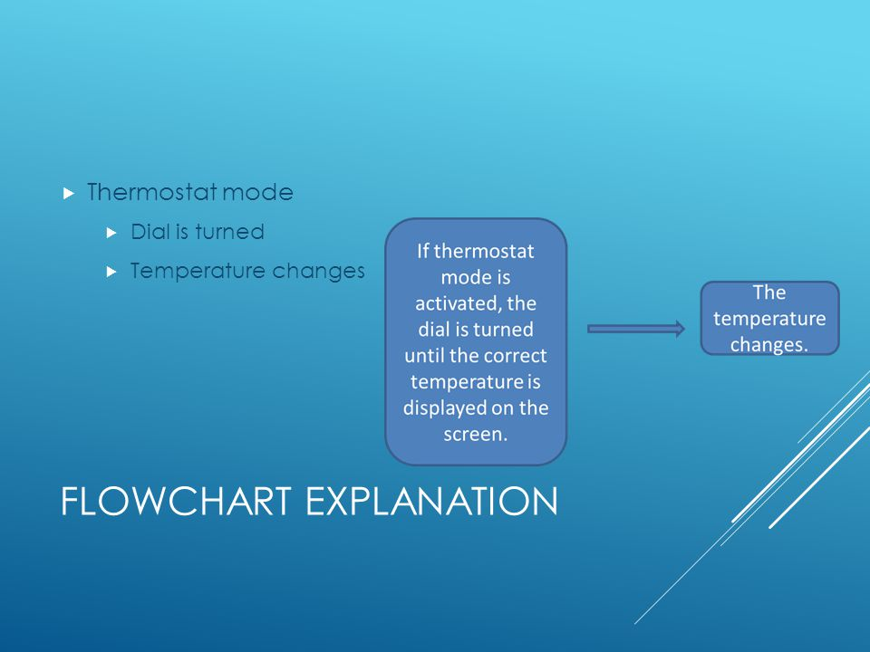 FLOWCHART EXPLANATION Thermostat mode Dial is turned Temperature changes