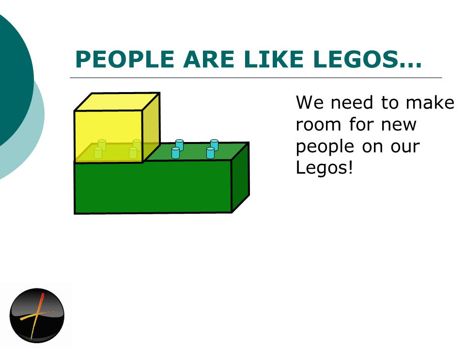We need to make room for new people on our Legos! PEOPLE ARE LIKE LEGOS…
