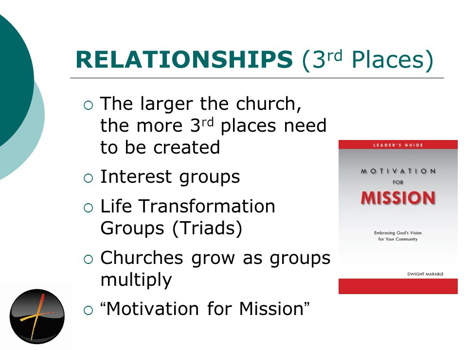 The larger the church, the more 3 rd places need to be created Interest groups Life Transformation Groups (Triads) Churches grow as groups multiply Motivation for Mission RELATIONSHIPS (3 rd Places)