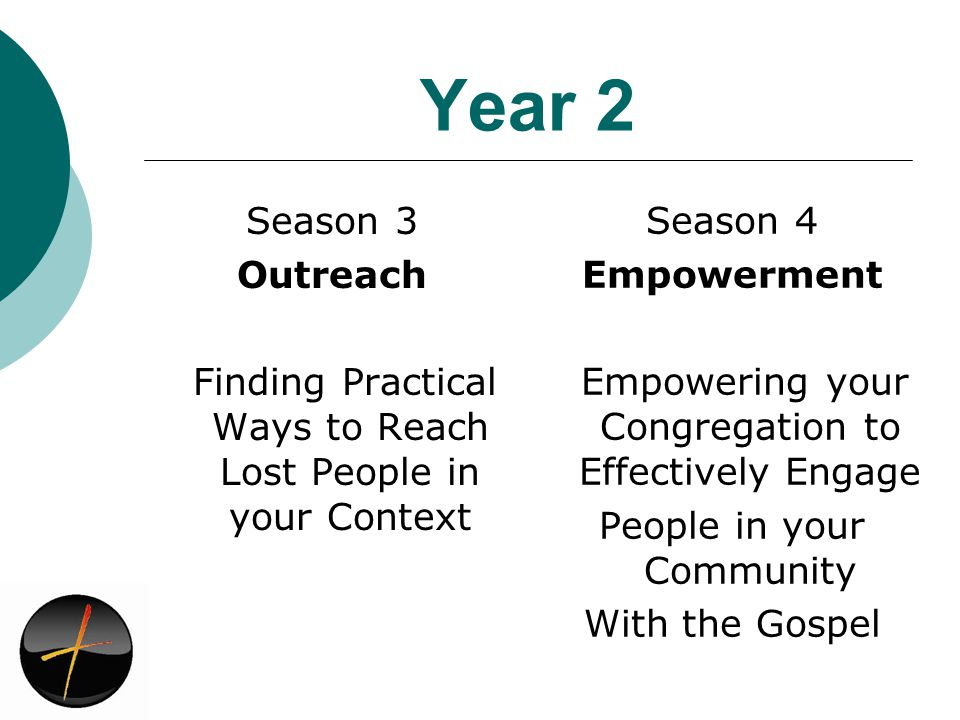Year 2 Season 3 Outreach Finding Practical Ways to Reach Lost People in your Context Season 4 Empowerment Empowering your Congregation to Effectively Engage People in your Community With the Gospel