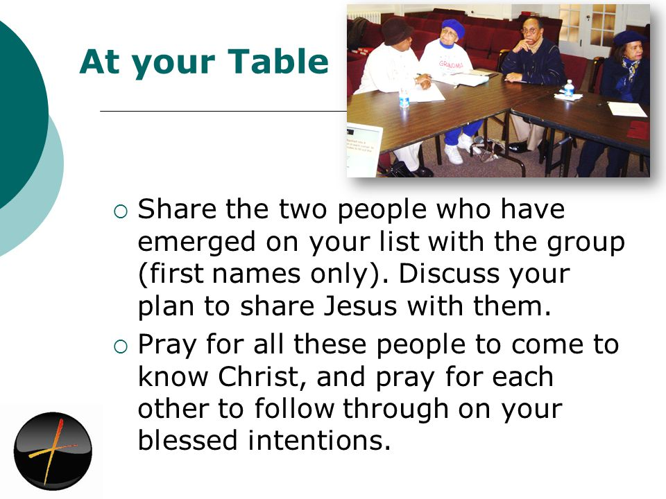 At your Table Share the two people who have emerged on your list with the group (first names only).