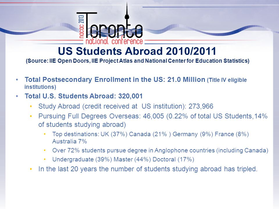 US Students Abroad 2010/2011 (Source: IIE Open Doors, IIE Project Atlas and National Center for Education Statistics) Total Postsecondary Enrollment i