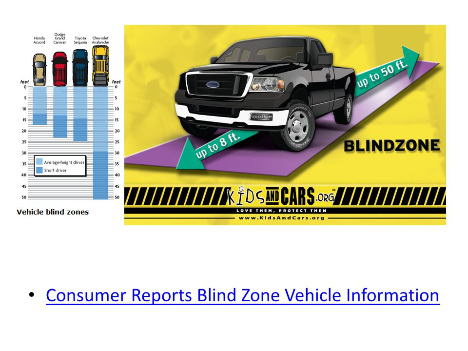 Consumer Reports Blind Zone Vehicle Information