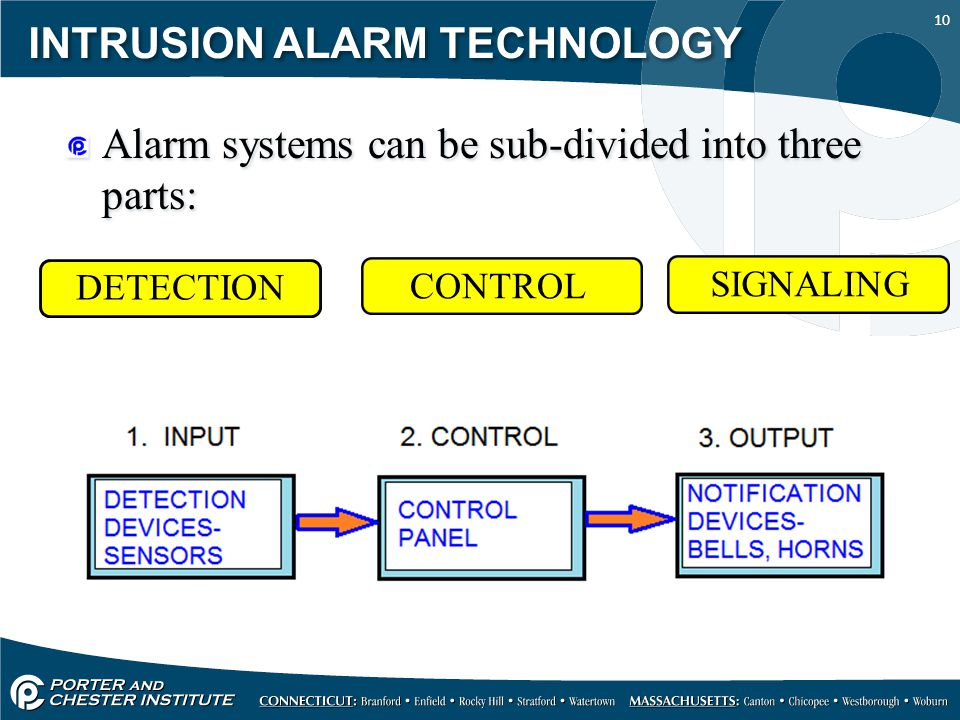 10 INTRUSION ALARM TECHNOLOGY Alarm systems can be sub-divided into three parts: DETECTION CONTROL SIGNALING