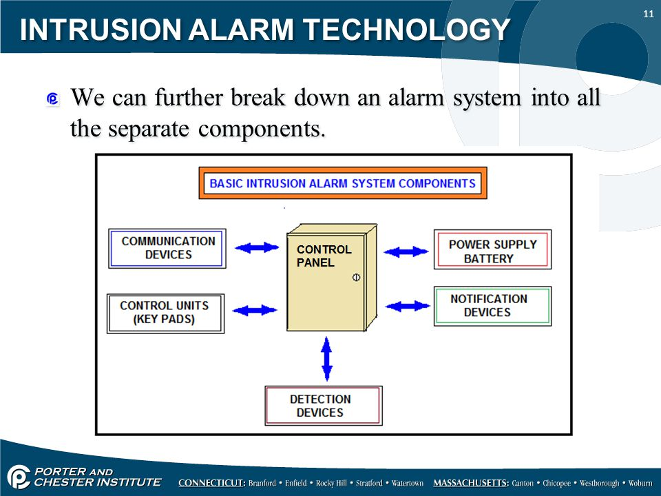 11 INTRUSION ALARM TECHNOLOGY We can further break down an alarm system into all the separate components.