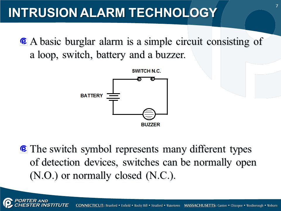 7 INTRUSION ALARM TECHNOLOGY A basic burglar alarm is a simple circuit consisting of a loop, switch, battery and a buzzer. The switch symbol represent