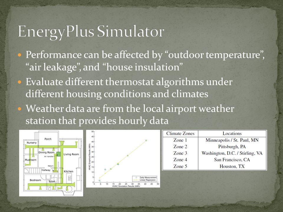 Performance can be affected by outdoor temperature, air leakage, and house insulation Evaluate different thermostat algorithms under different housing